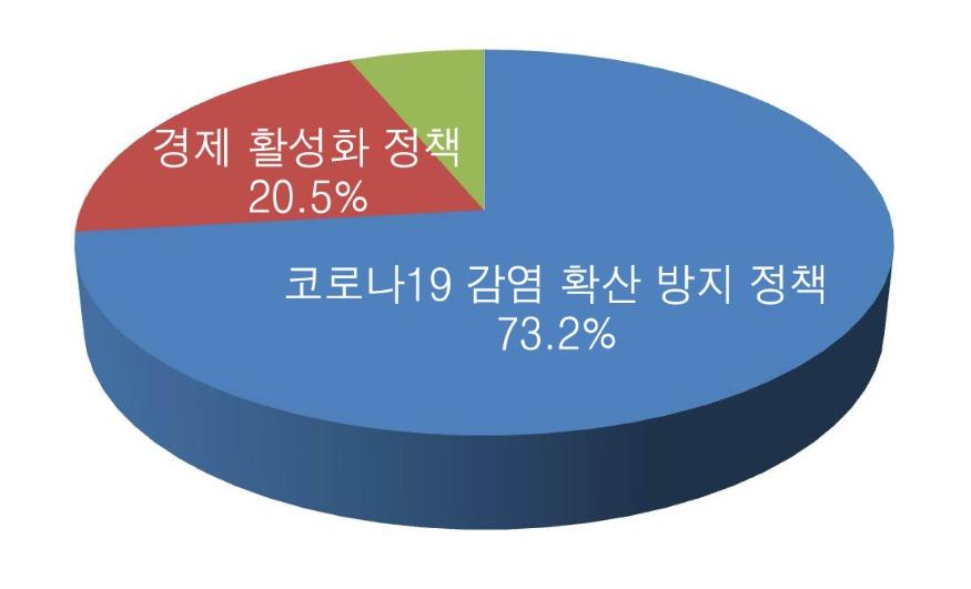 통계1 복사.jpg