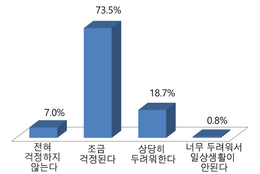 통계2 복사.jpg