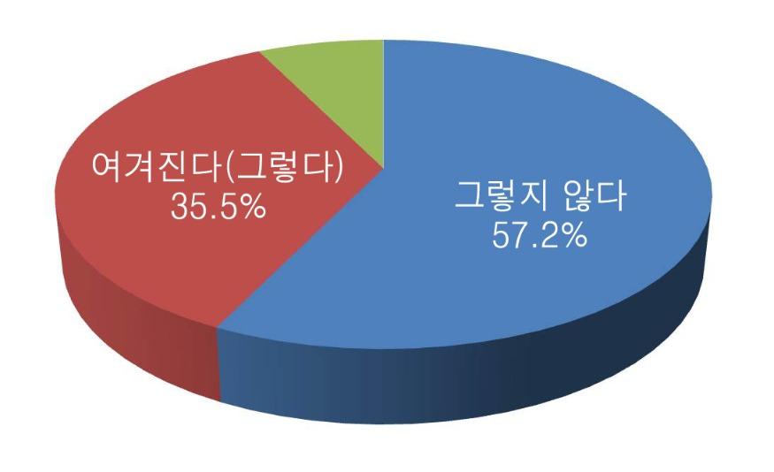 통계3 복사.jpg
